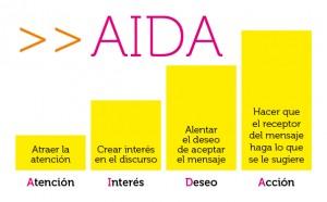 Aida publicacion