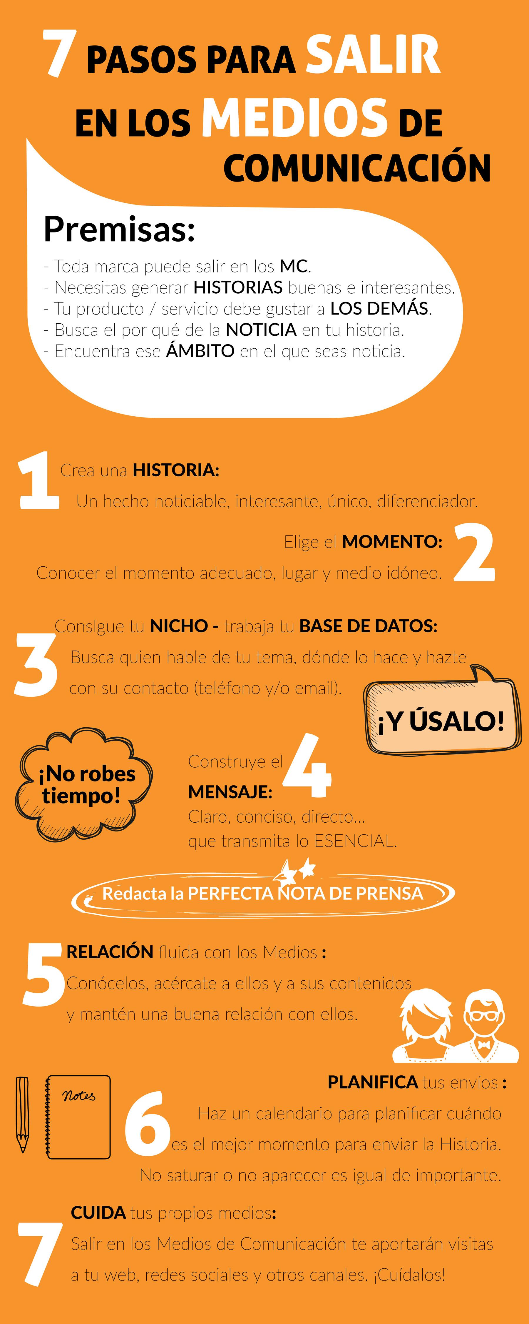 COMUNICAE_INFOG_7PASOS_web