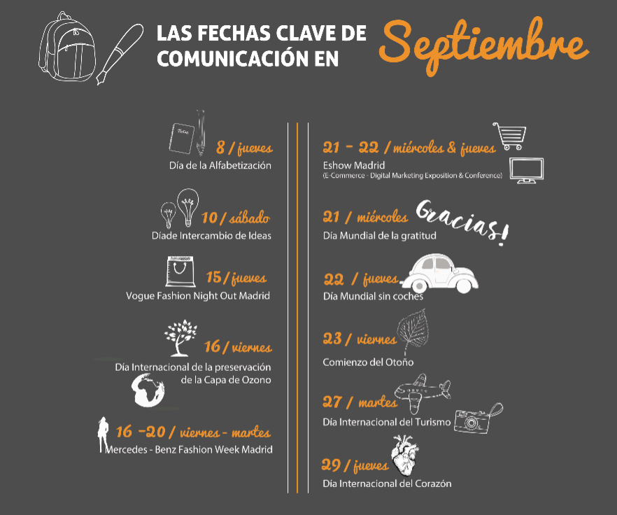 Fechas clave de septiembre