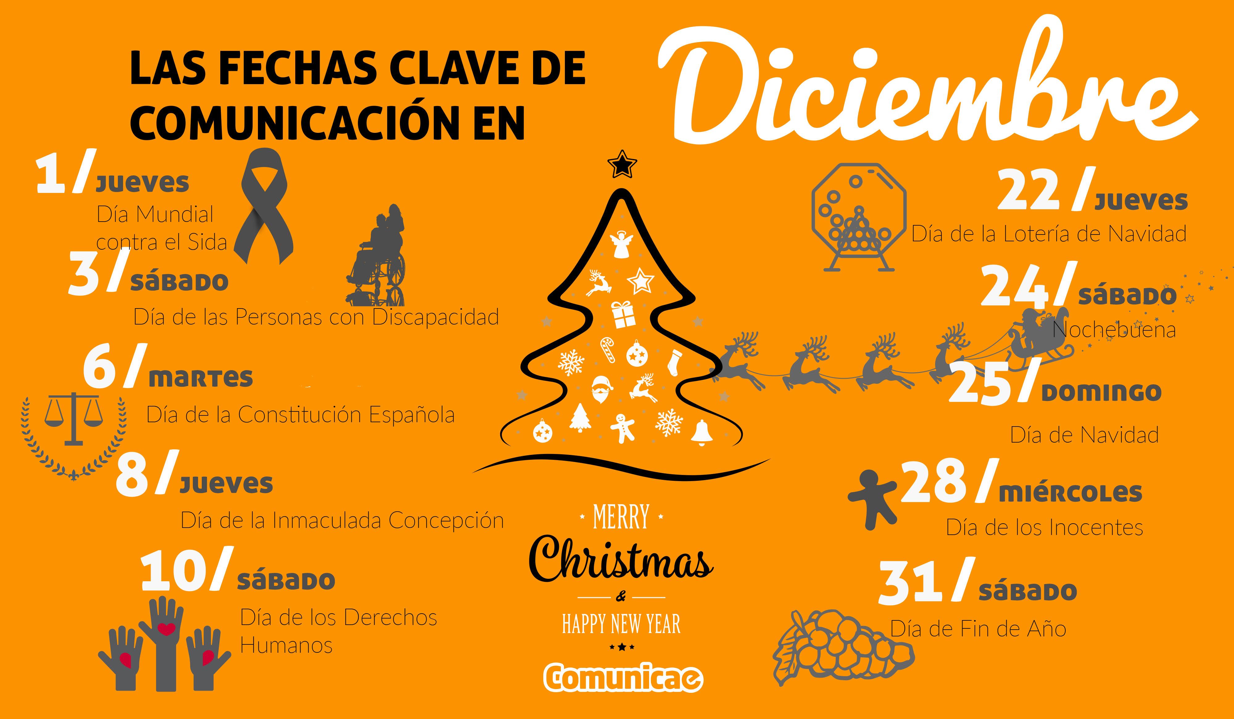 COMUNICAE_INFOG_FECHAS_DICIEMBRE