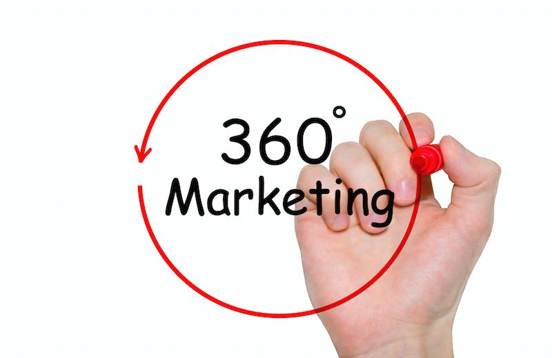 estrategia-de-marketing-360