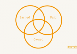 La diferencia entre earned media, owned media y paid media